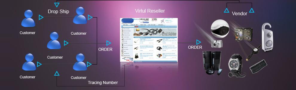 Web Design | web development | SEO | E-commerce | Web Marketing